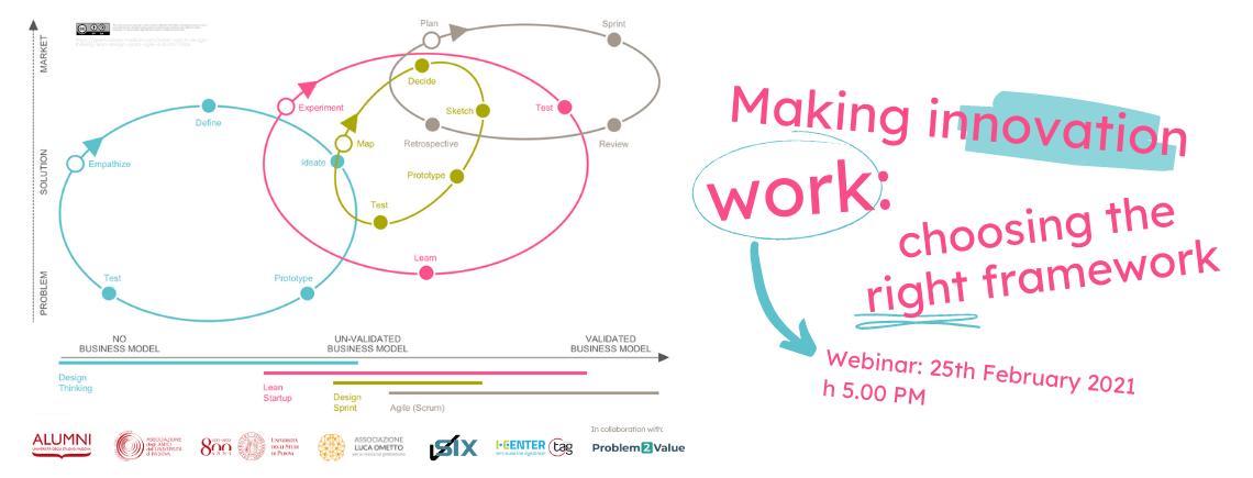 """Webinar: """"Making innovation work: choosing the right framework"""""""